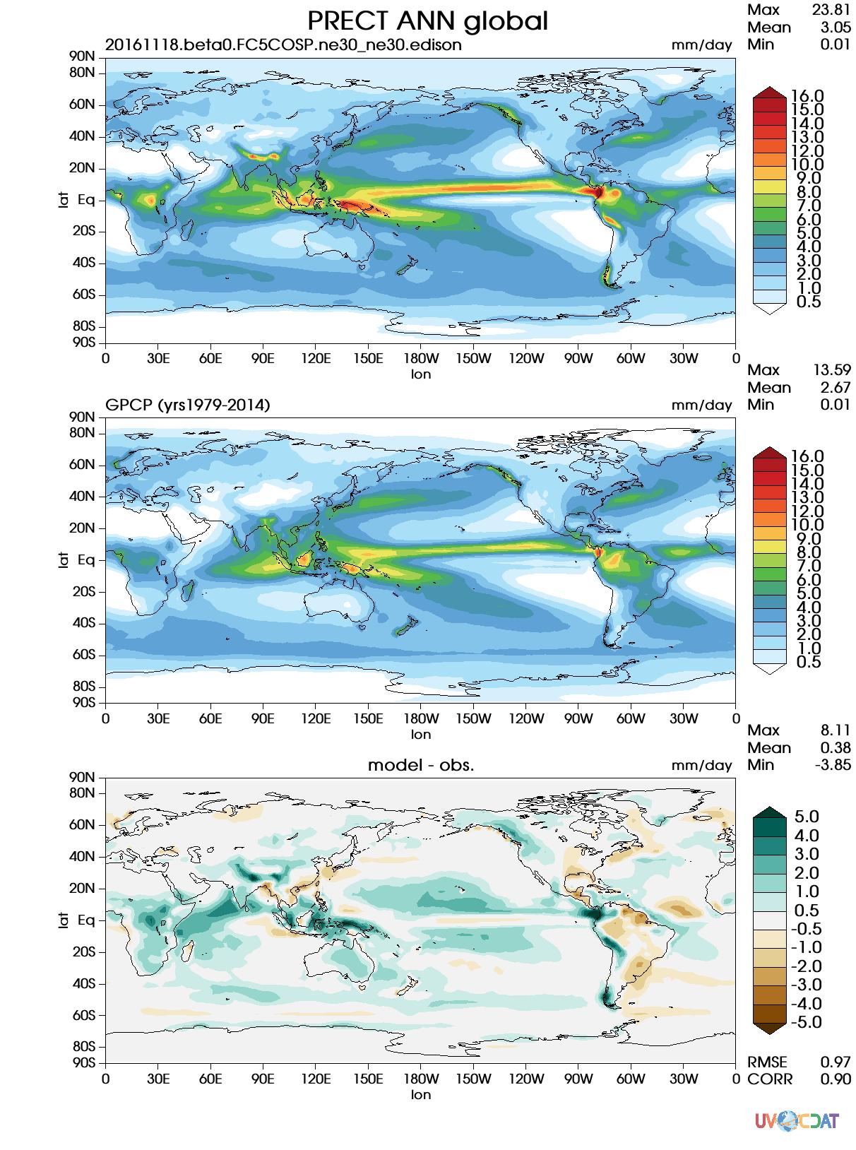 E3SM Diagnostics - E3SM - Energy Exascale Earth System Model