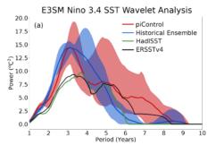 E3SM ENSO variability