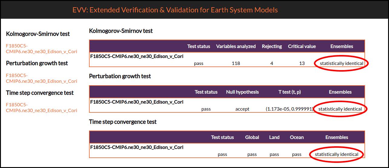 Cori vs. Edison comparison shows both machines statistically identical