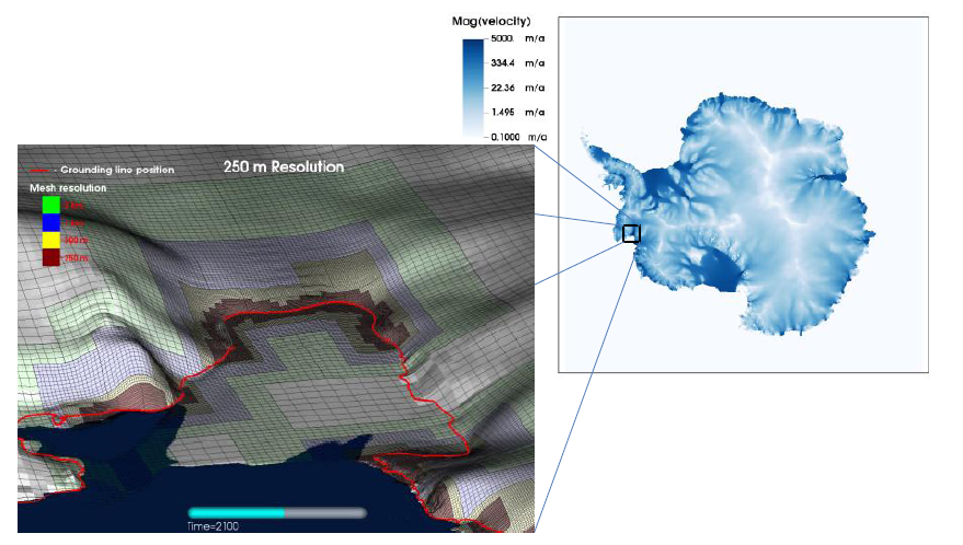 Antarctic ice velocity field