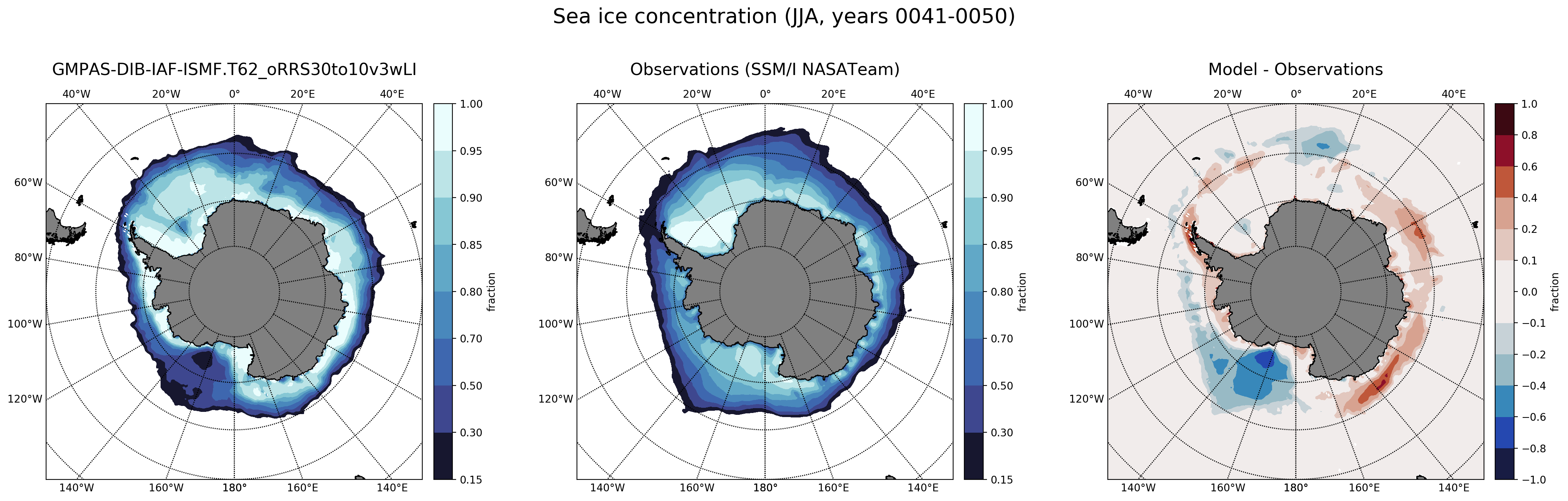 Climatology of Antarctic sea-ice concentration