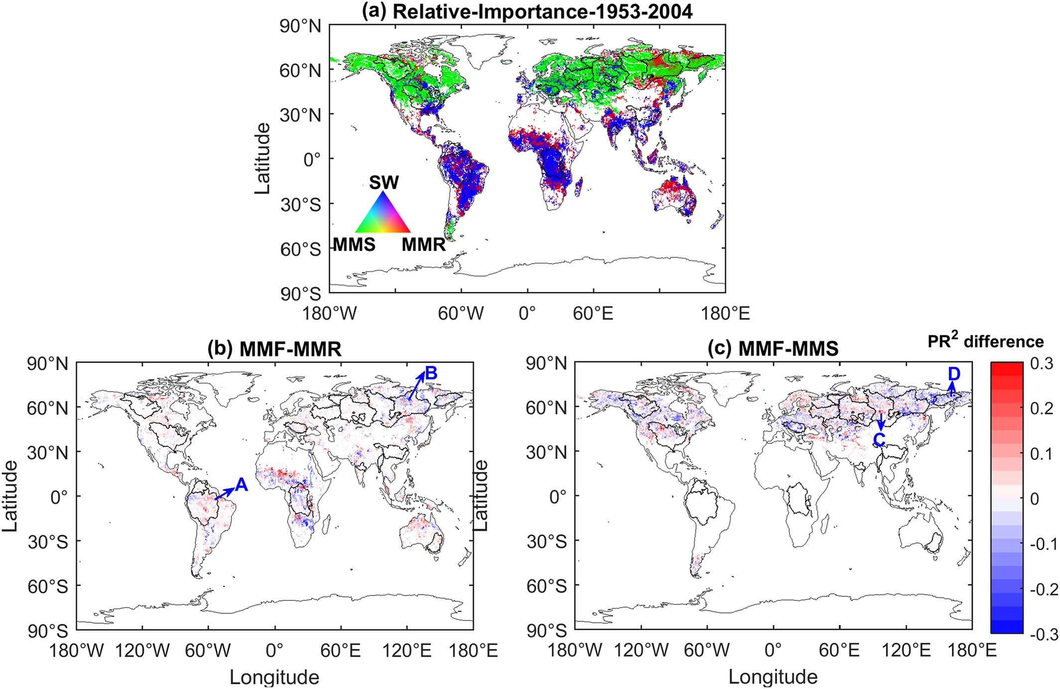 Contributions of three predictors to flooding