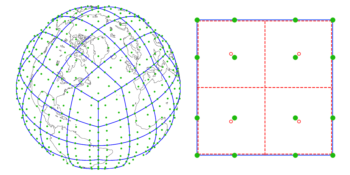 Cubed-sphere and Physgrid element