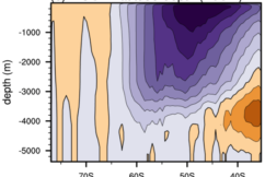 Impacts of Ice-Shelf Melting on Water Mass Transformation in the Southern Ocean