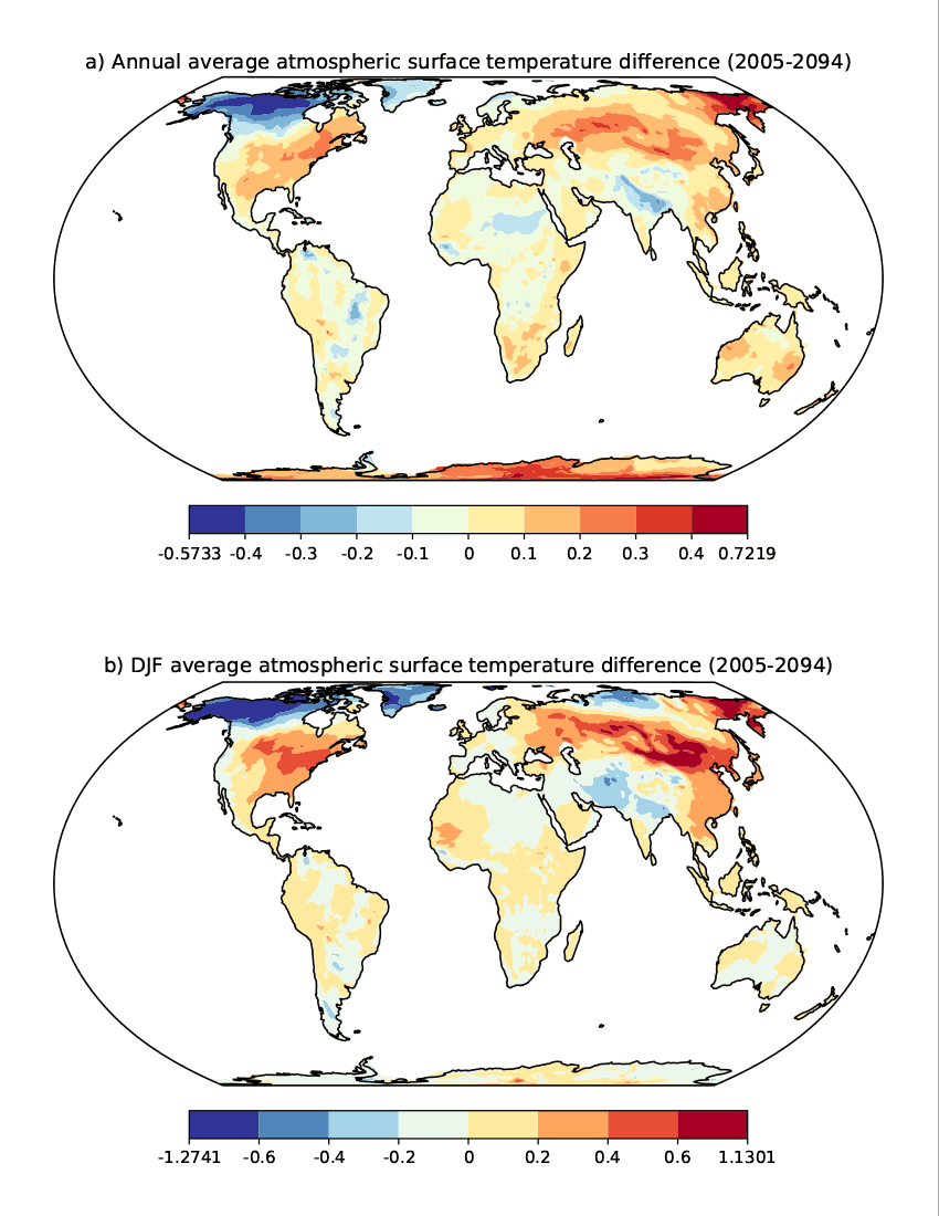 Differences in 2005-2094 average atmospheric surface temperature due to initial land cover