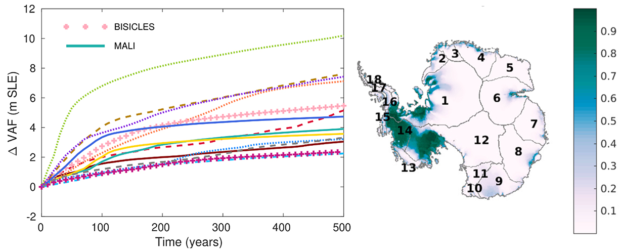 Meters of sea-level equivalent increase over time from all models following removal of floating ice shelves
