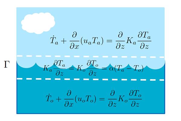 Equations for simplified atmospheric-ocean heat transfer