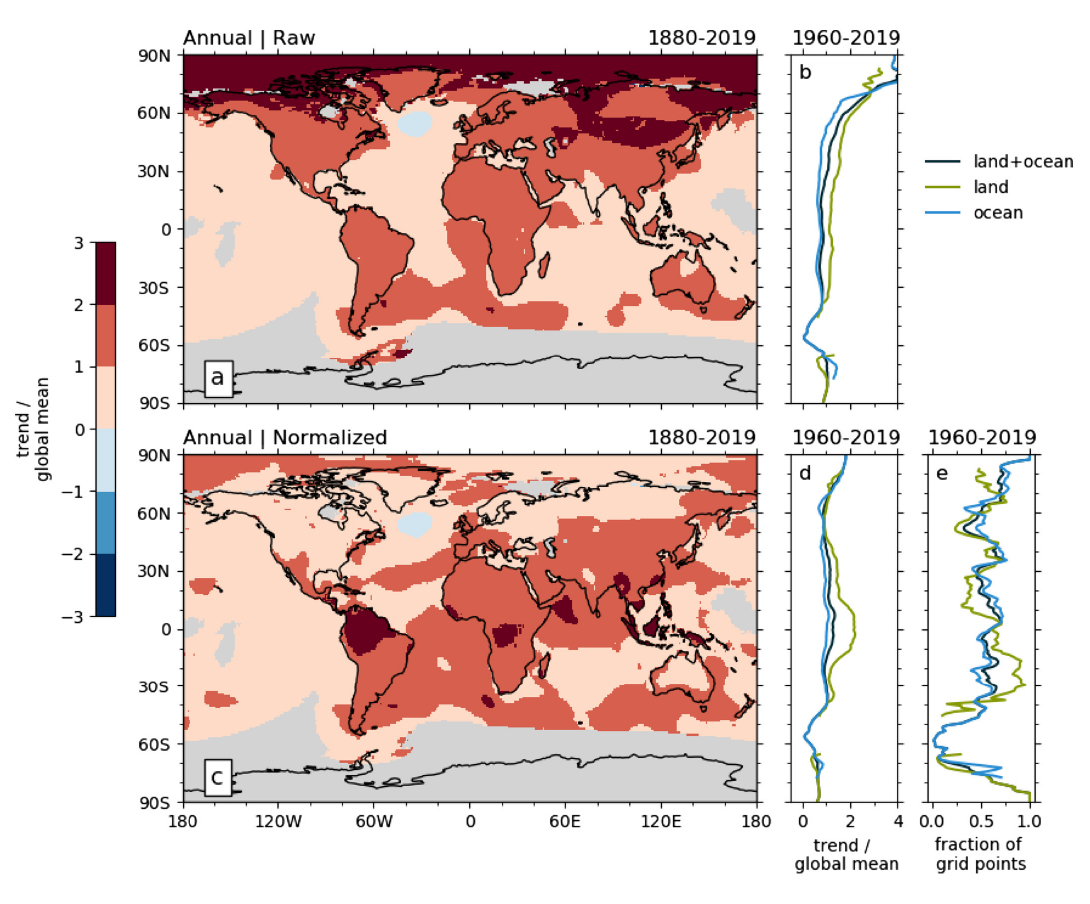 Annual mean temperature trends, expressed as a ratio to the global mean trend